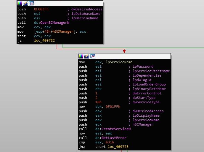 image of gootkit service start