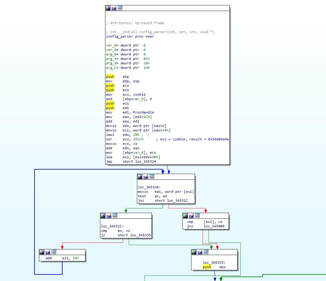 image of config_parser 3